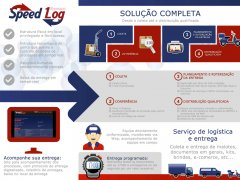 Folder com 2 dobras Speed Log Express